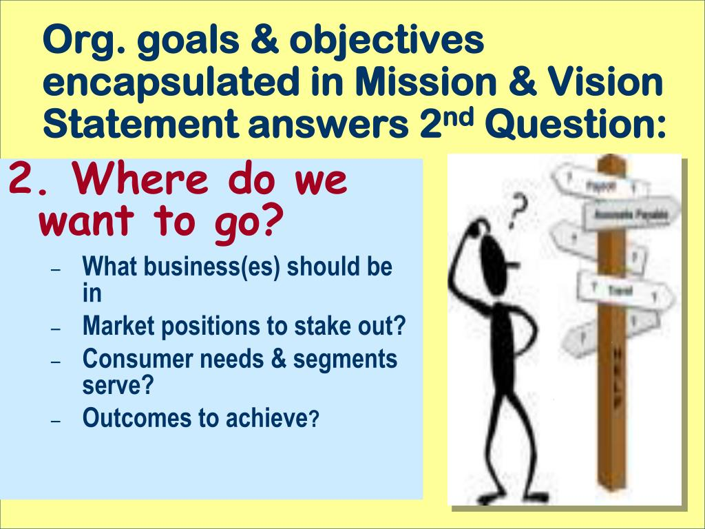 Org. goals & objectives encapsulated in Mission & Vision Statement answers 2