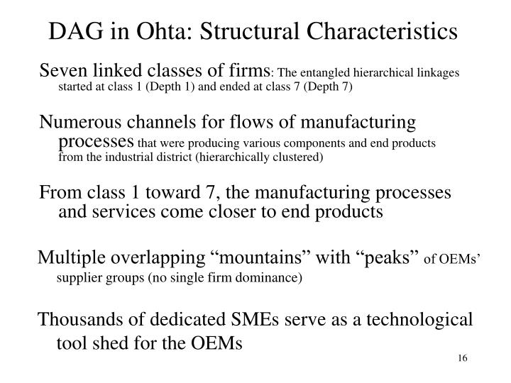 DAG in Ohta: Structural Characteristics