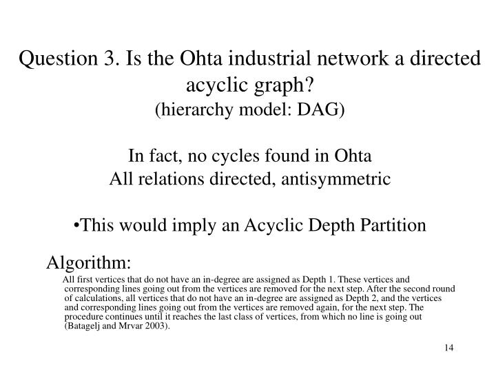 Question 3. Is the Ohta industrial network a directed acyclic