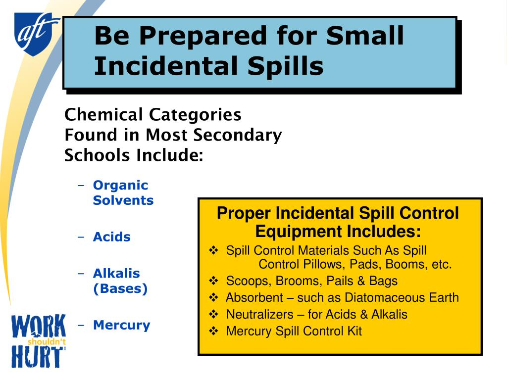 Be Prepared for Small Incidental Spills