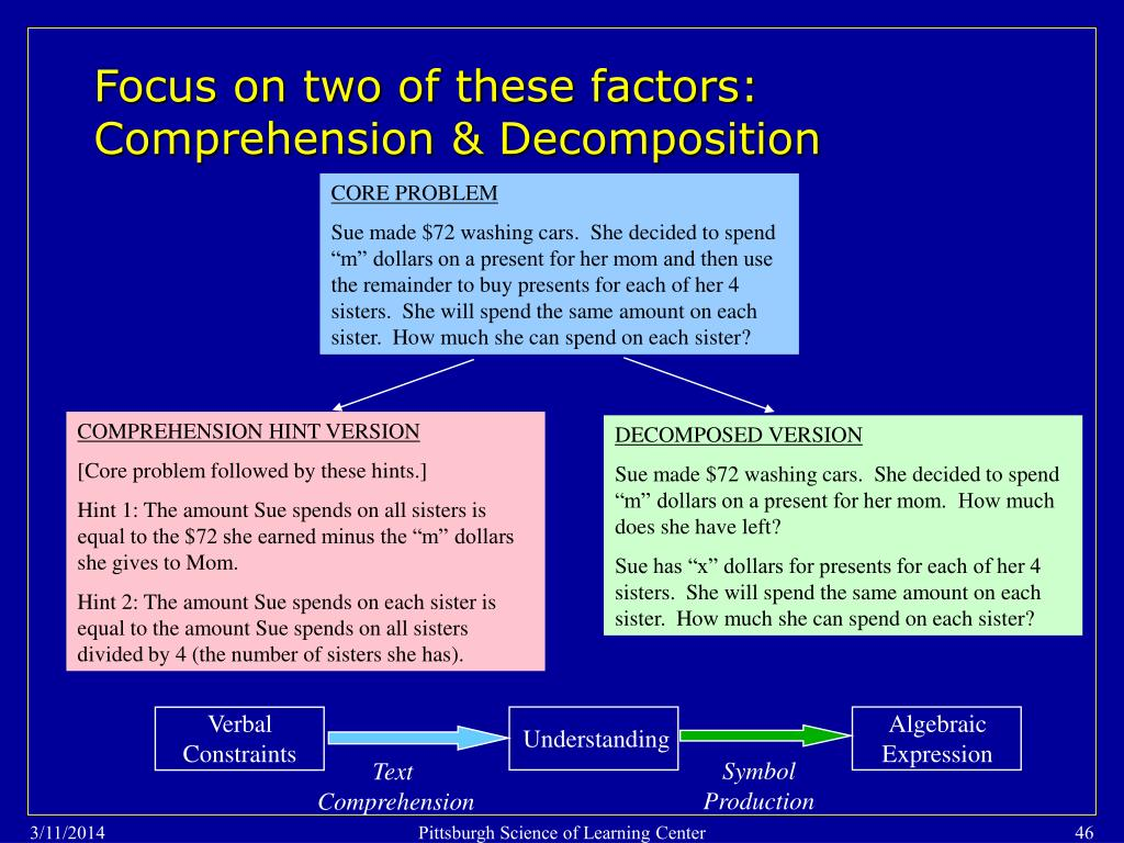 Focus on two of these factors: Comprehension & Decomposition
