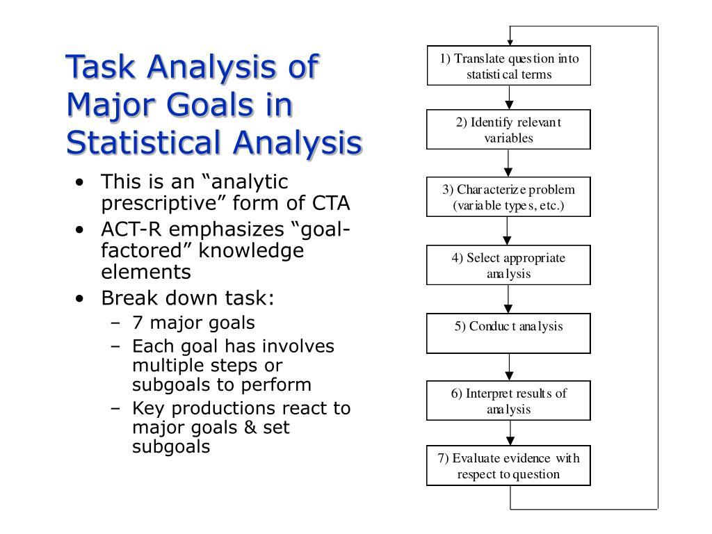 Task Analysis of Major Goals in Statistical Analysis