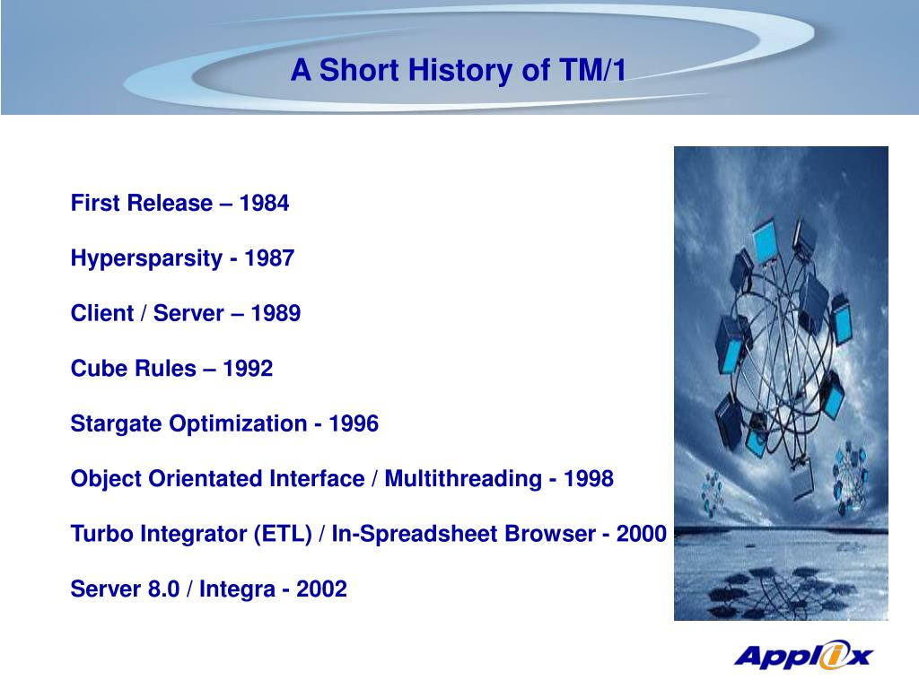 A Short History of TM/1