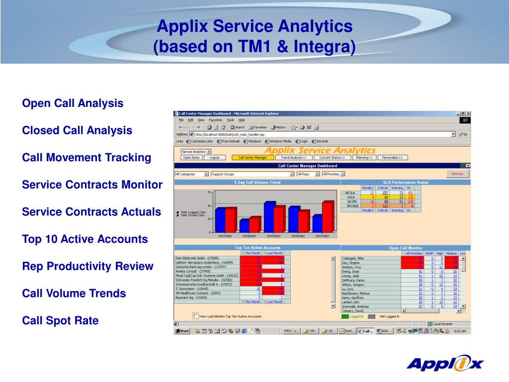 Applix Service Analytics