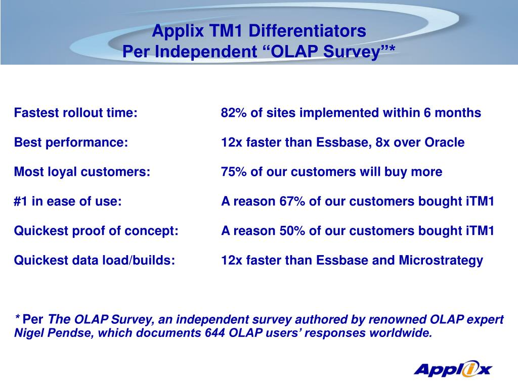 Applix TM1 Differentiators