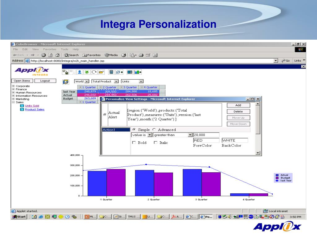 Integra Personalization
