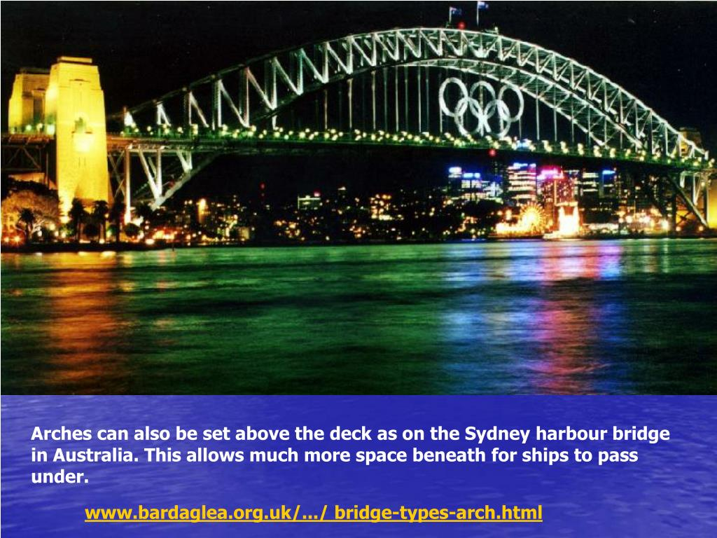 Arches can also be set above the deck as on the Sydney harbour bridge in Australia. This allows much more space beneath for ships to pass under.