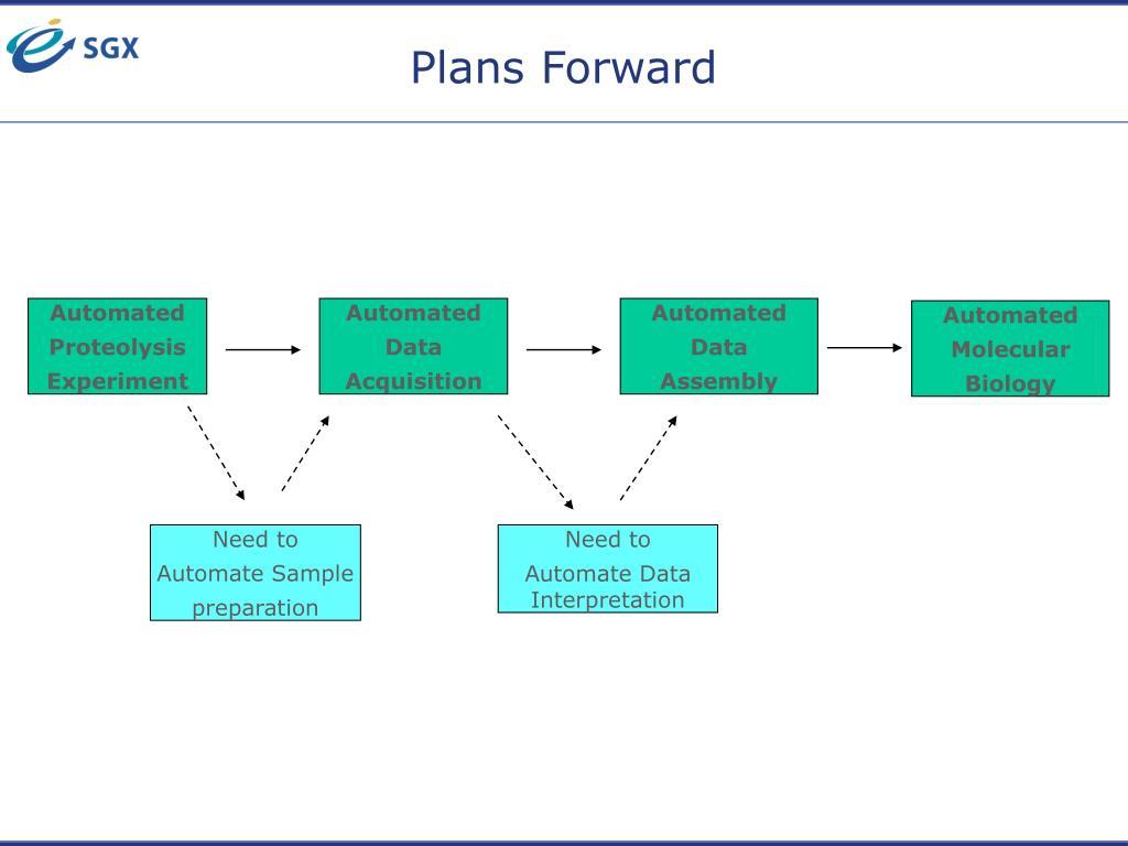Plans Forward