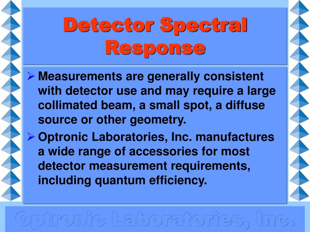 Detector Spectral Response