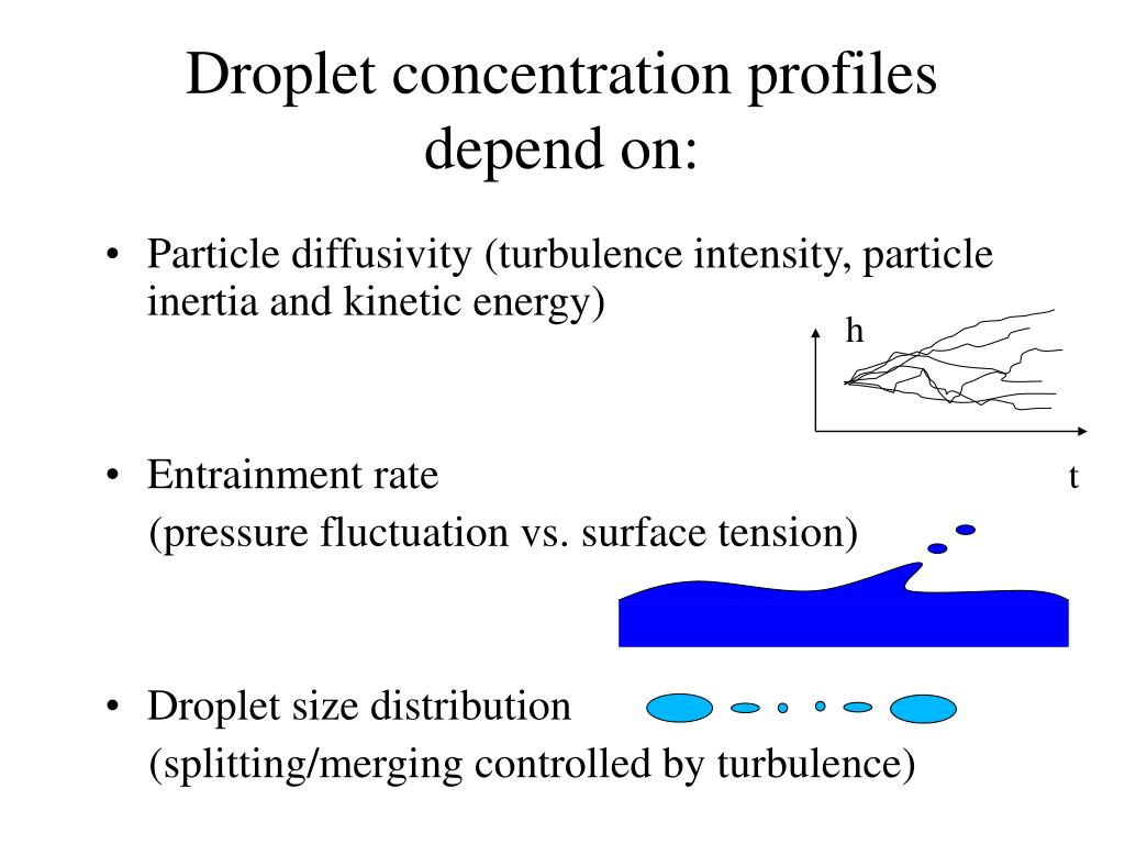 Droplet concentration profiles depend on: