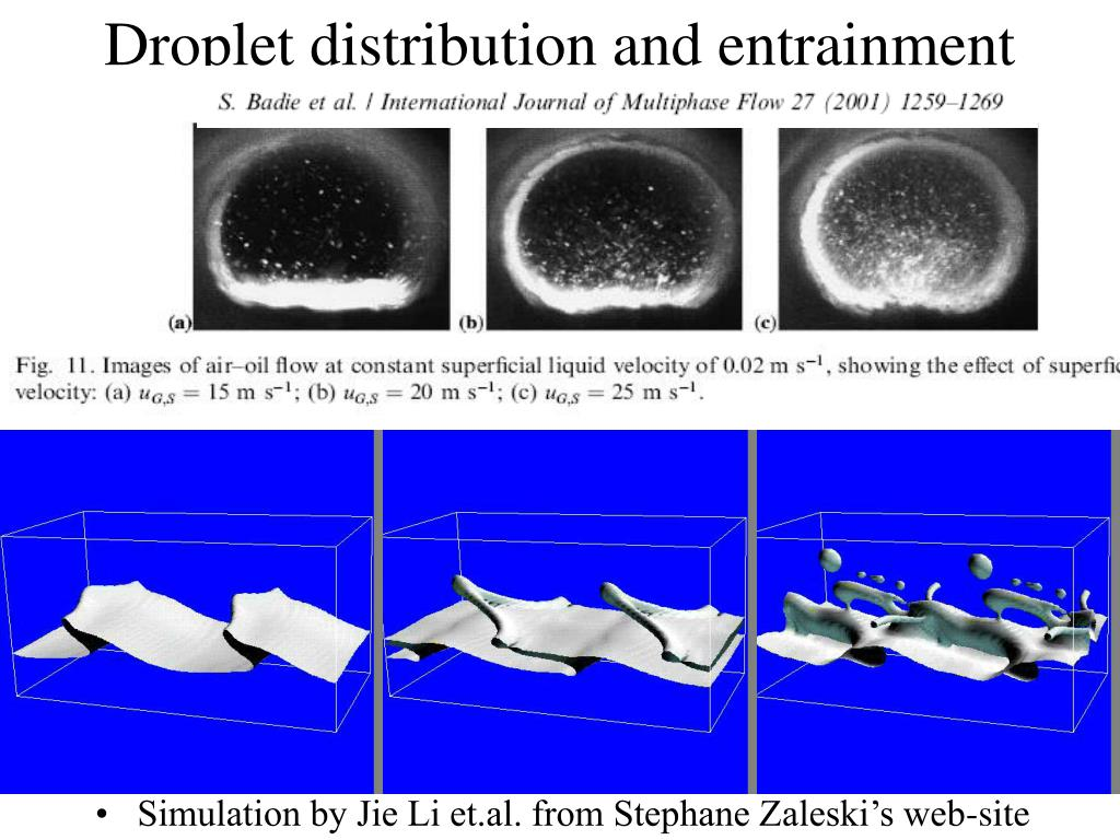 Droplet distribution and entrainment