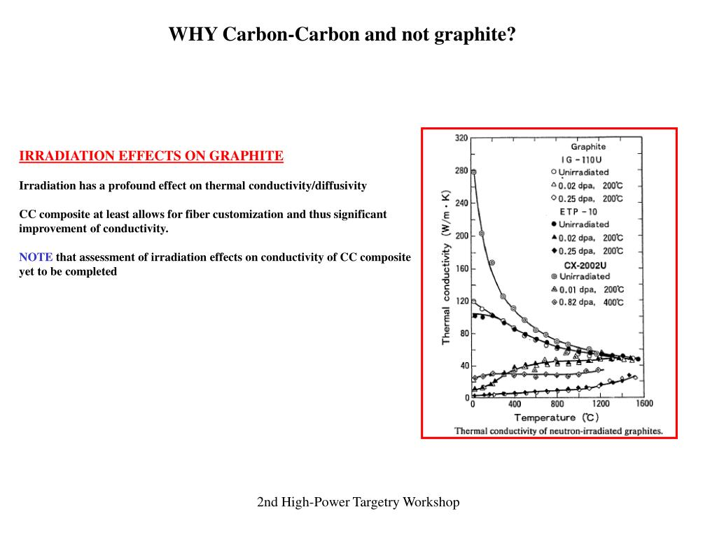 WHY Carbon-Carbon and not graphite?