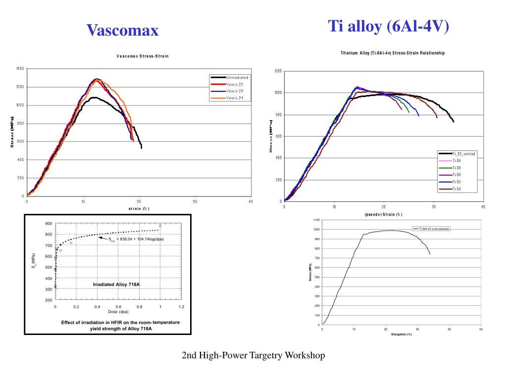 Ti alloy (6Al-4V)