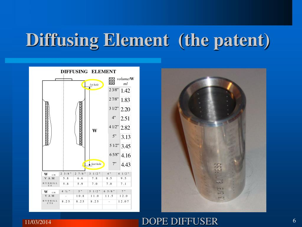 Diffusing Element  (the patent)