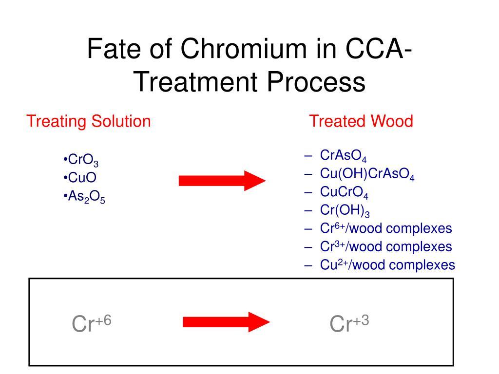 Fate of Chromium in CCA-Treatment Process