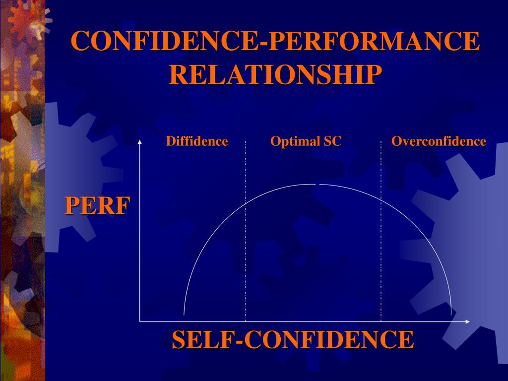 self confidence and sporting performance relationship