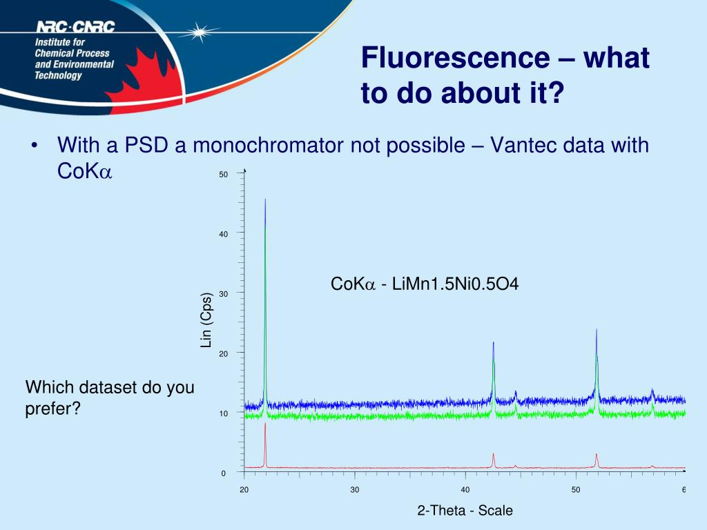 Fluorescence – what to do about it?