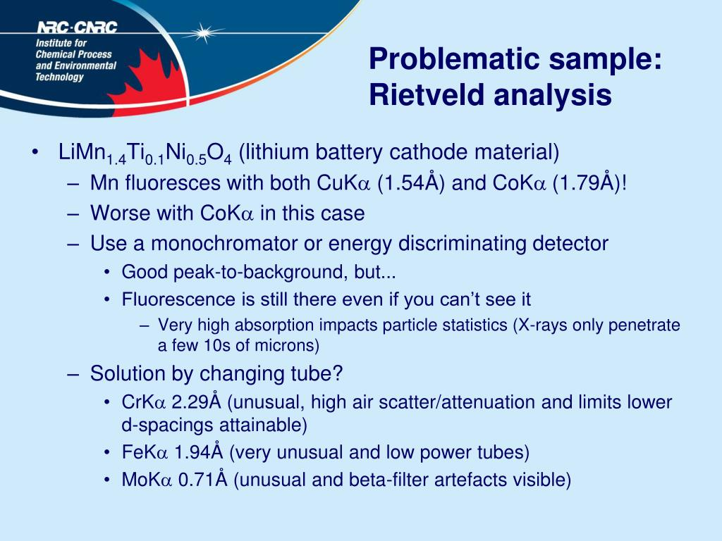 Problematic sample: Rietveld analysis