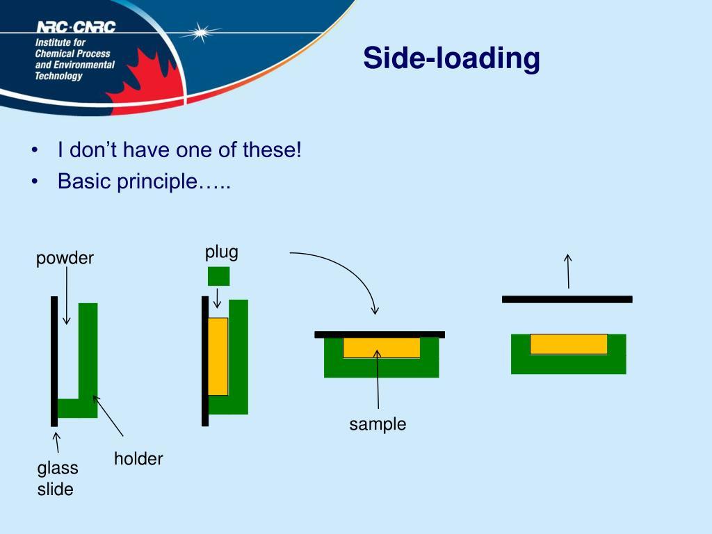 Side-loading