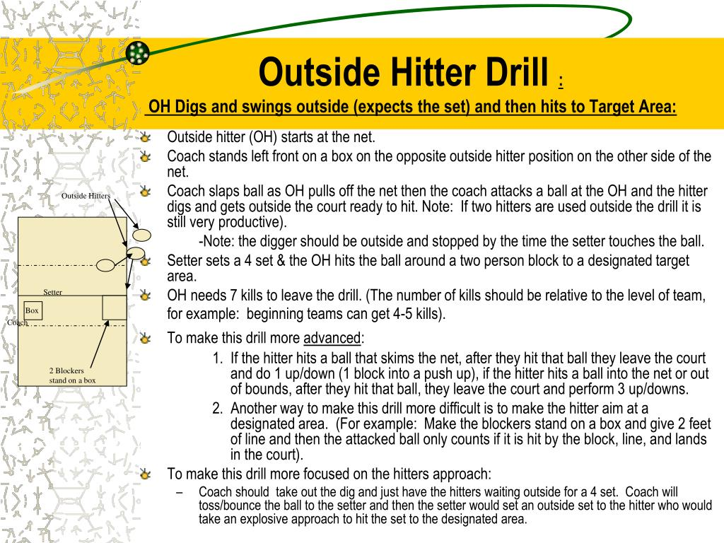Outside Hitter Drill