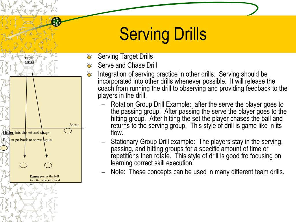 Serving Drills