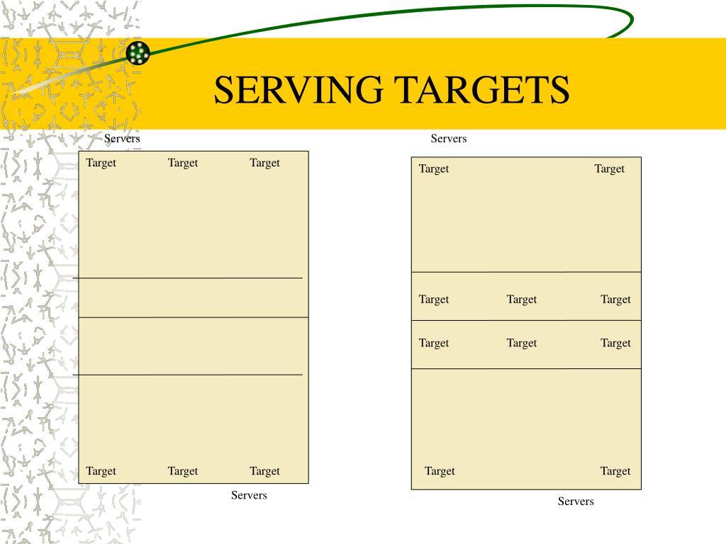 SERVING TARGETS