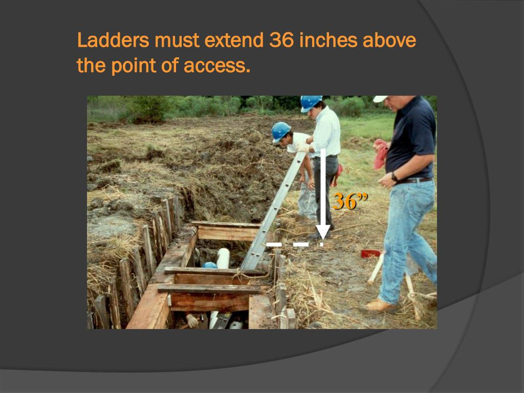 Ladders must extend 36 inches above the point of access.