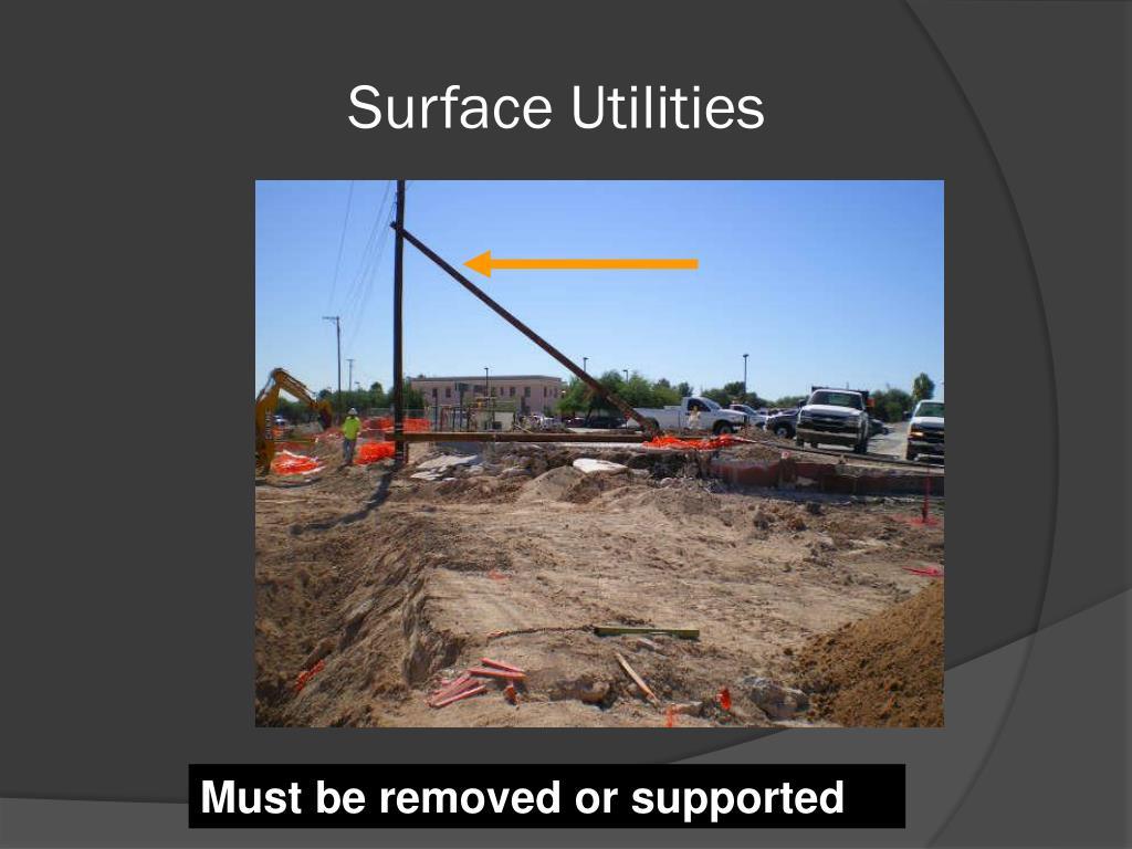 Surface Utilities