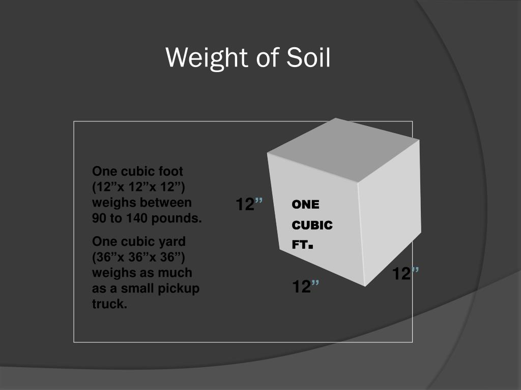 Weight of Soil