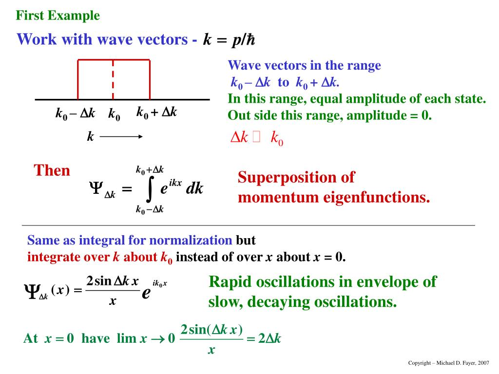 Work with wave vectors -