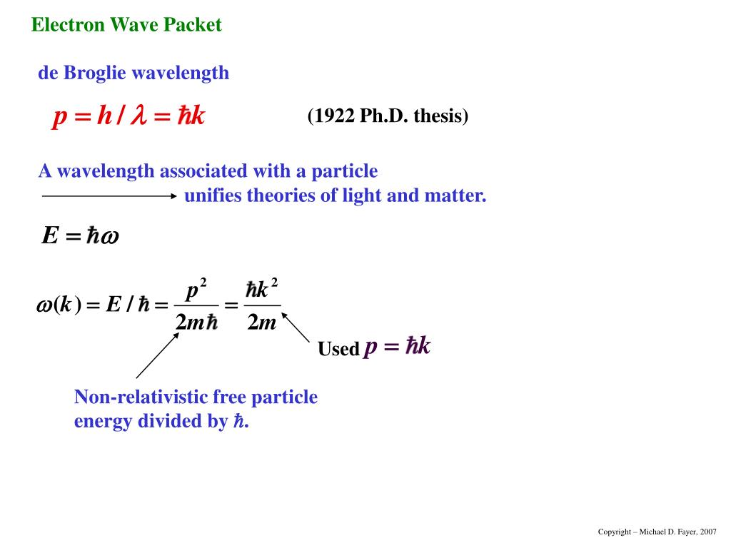 A wavelength associated with a particle