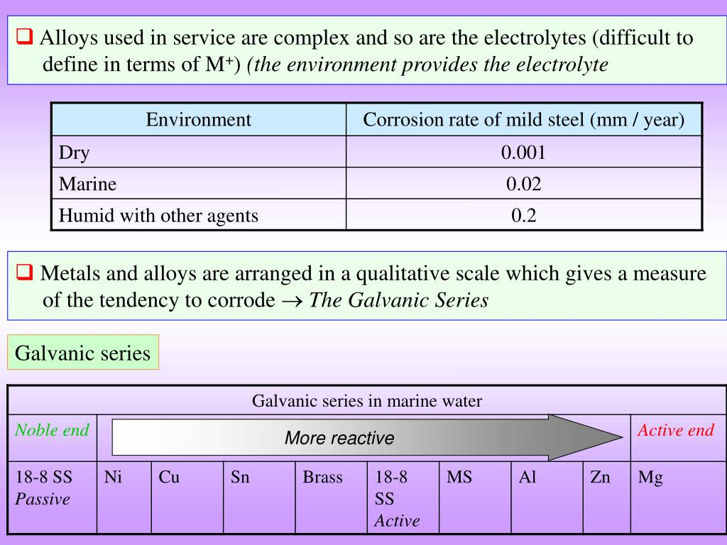 Alloys used in service are complex and so are the electrolytes (difficult to