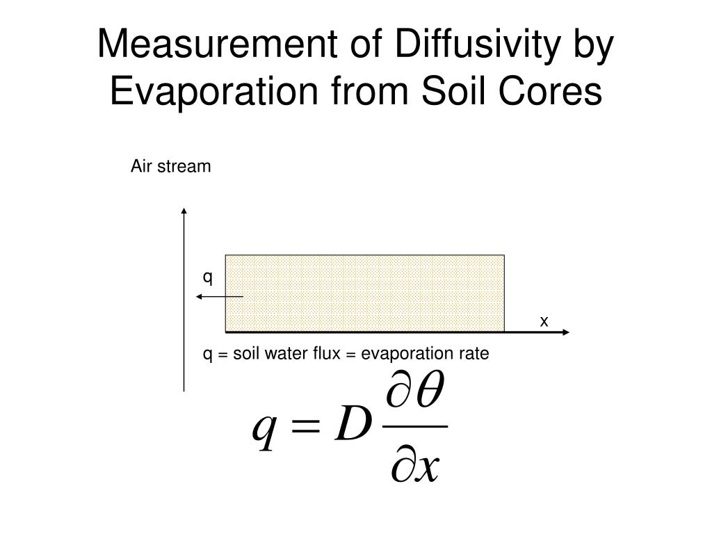 Measurement of Diffusivity by Evaporation from Soil Cores