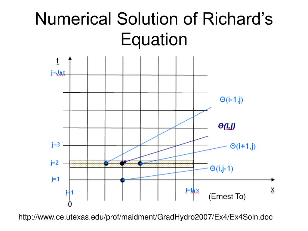 Numerical Solution of Richard's Equation