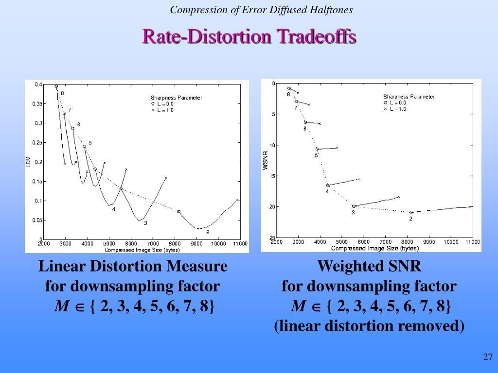 Compression of Error Diffused Halftones