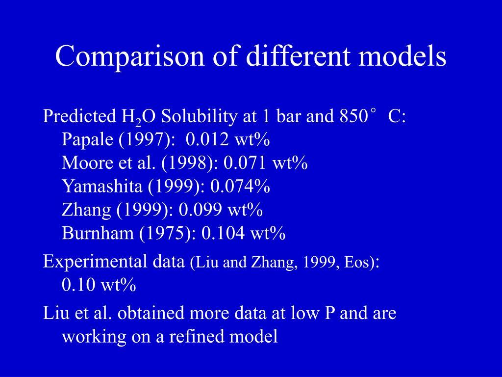 Comparison of different models