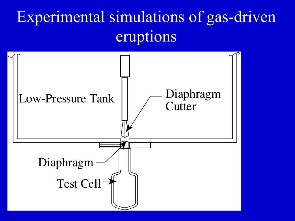 Experimental simulations of gas-driven eruptions