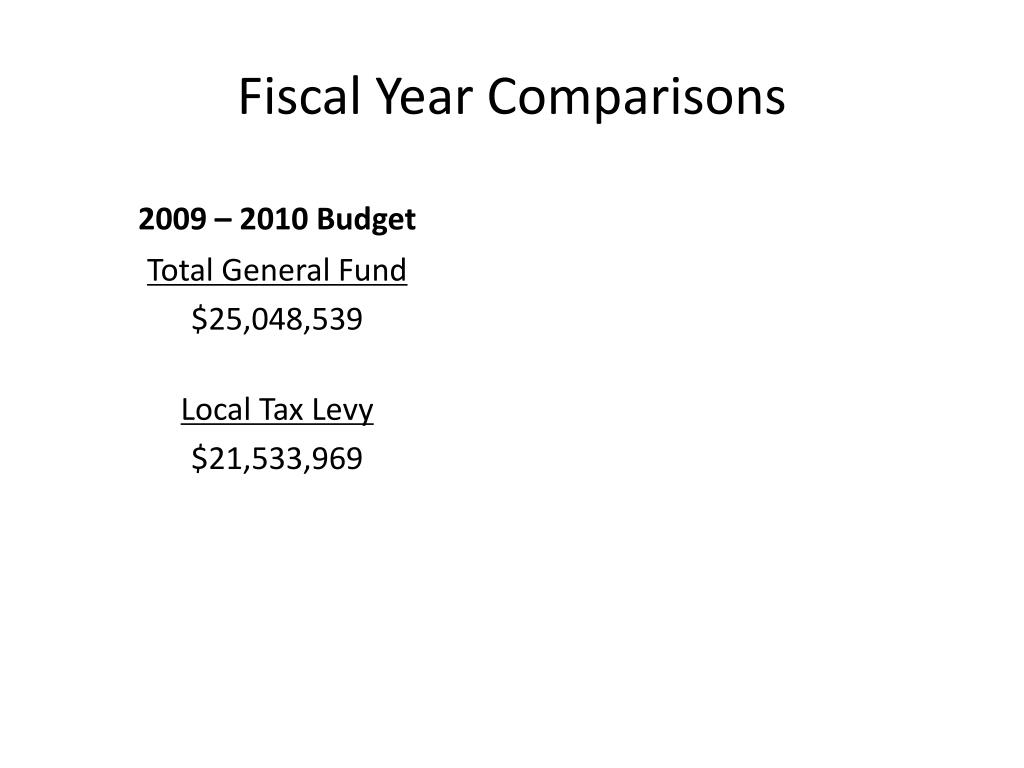 Fiscal Year Comparisons