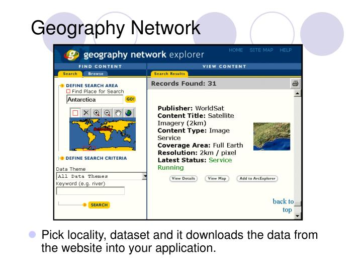 Geography Network