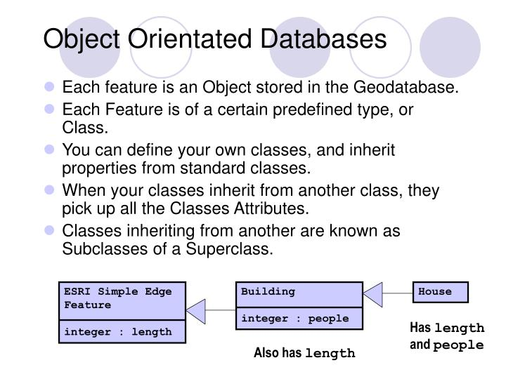 Object Orientated Databases
