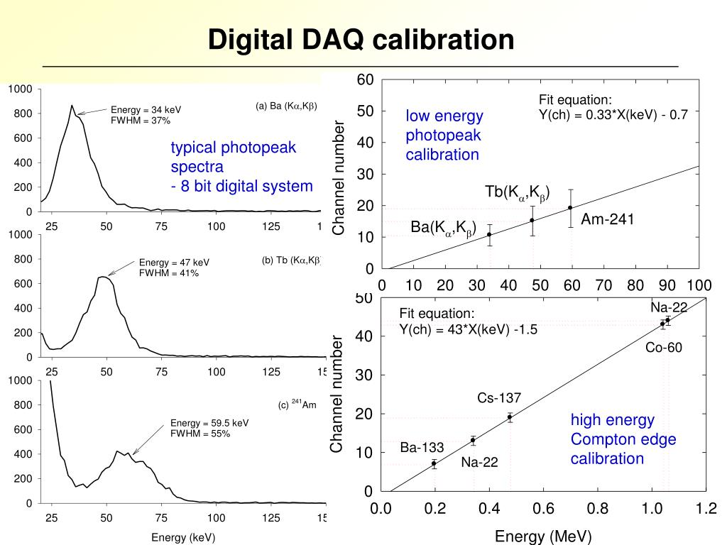 Digital DAQ calibration