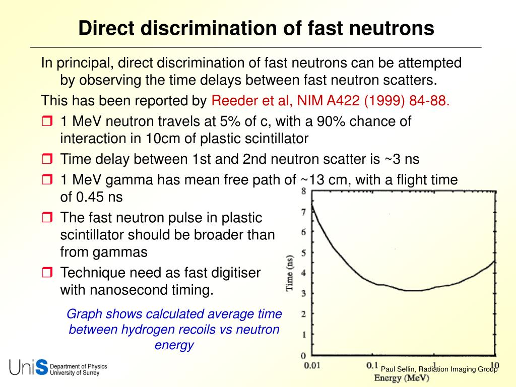 Direct discrimination of fast neutrons