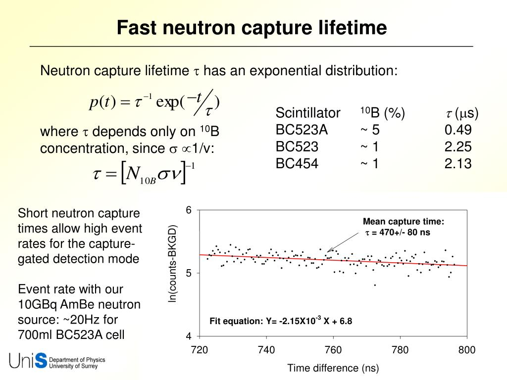 Fast neutron capture lifetime