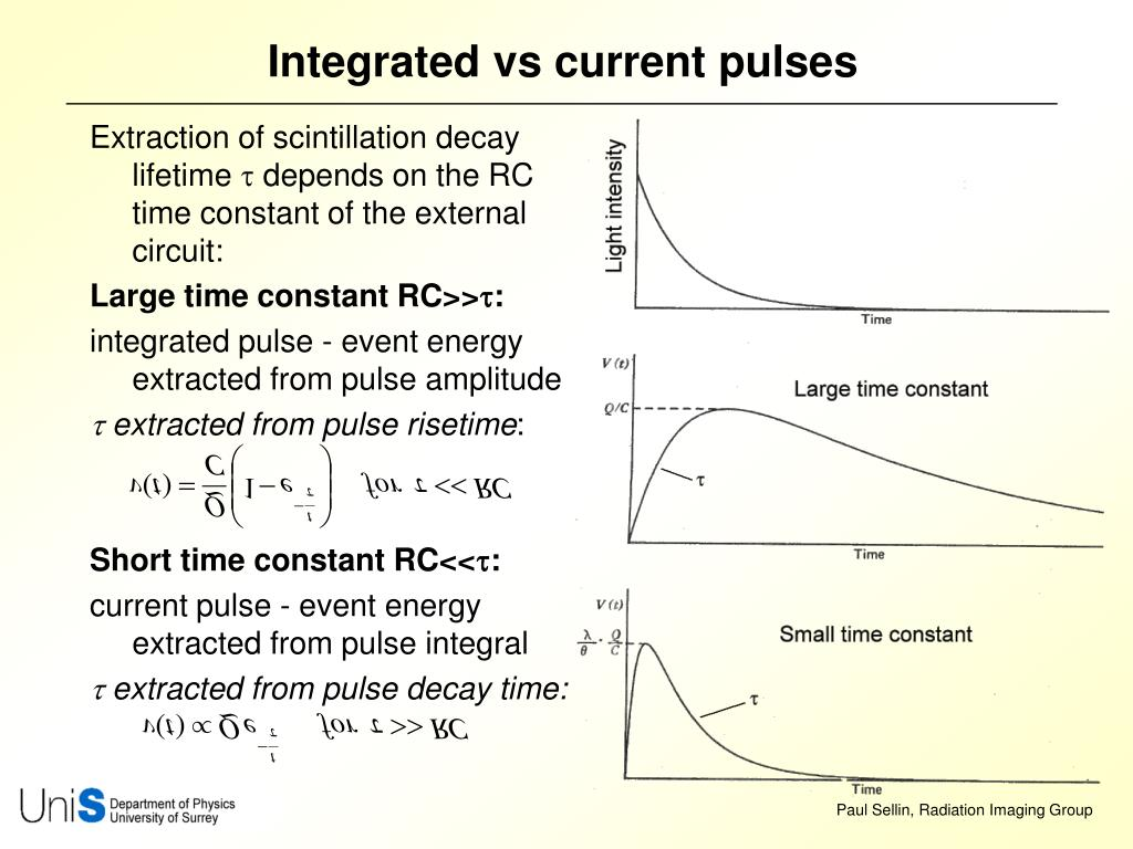 Integrated vs current pulses