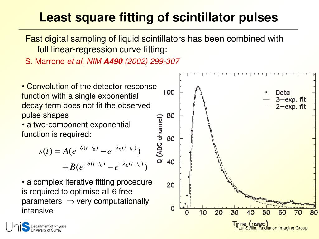 Least square fitting of scintillator pulses