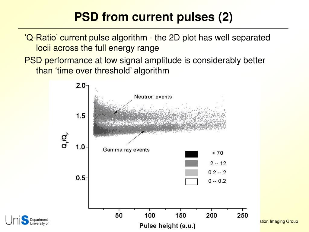 PSD from current pulses (2)