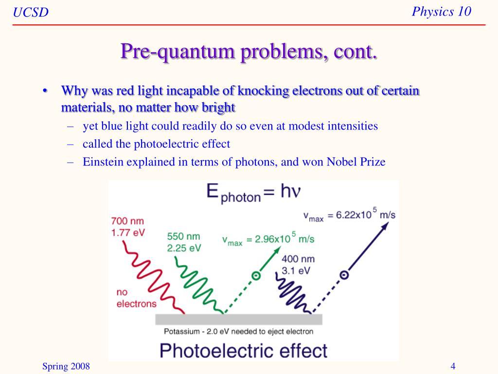 Pre-quantum problems, cont.