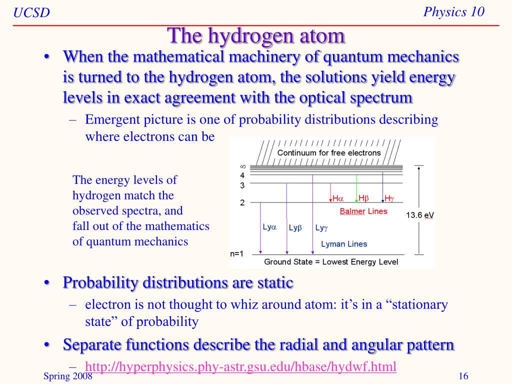 The hydrogen atom