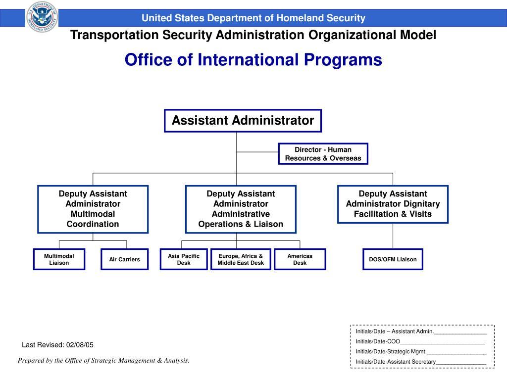 Office of International Programs