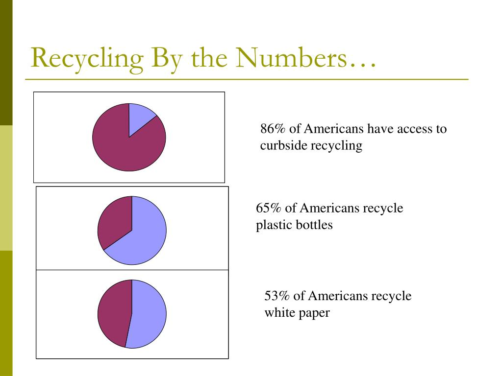 Recycling By the Numbers…
